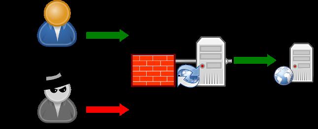 firewall_aplicacion